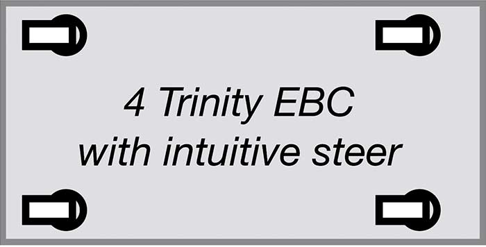 World's best practice castor configuration: 4 Trinity EBC (electronic braking castors) with intuitive steer